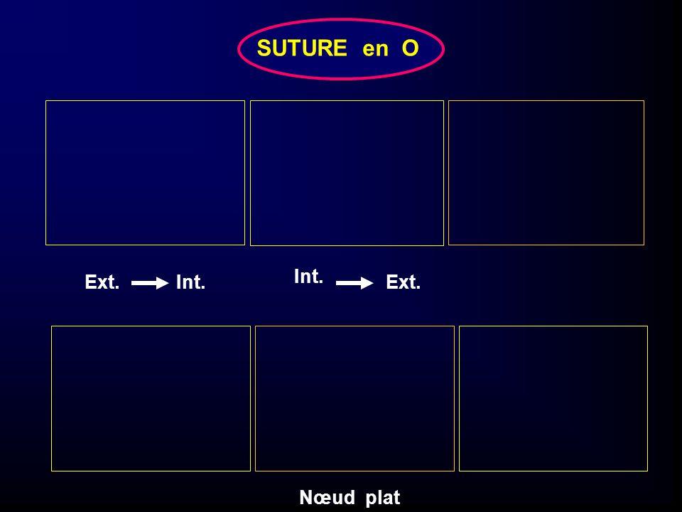 SUTURE en O Ext.Int. Ext. Nœud plat