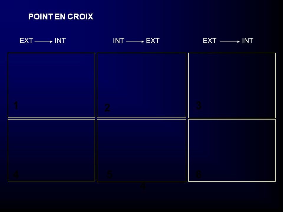 POINT EN CROIX 1 2 3 4 456 EXT INT INT EXT EXT INT
