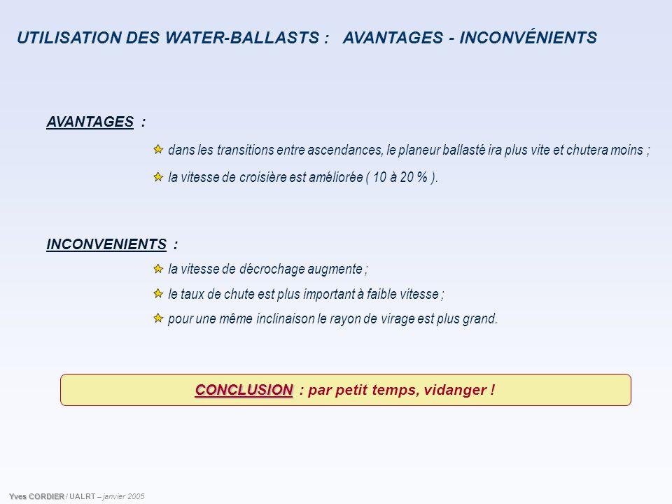 UTILISATION DES WATER-BALLASTS : la vitesse de croisière est améliorée ( 10 à 20 % ). dans les transitions entre ascendances, le planeur ballasté ira