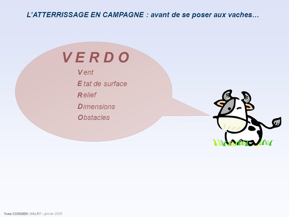 L'ATTERRISSAGE EN CAMPAGNE : avant de se poser aux vaches… V E R D O ent tat de surface Yves CORDIER Yves CORDIER / UALRT – janvier 2005 elief imensio