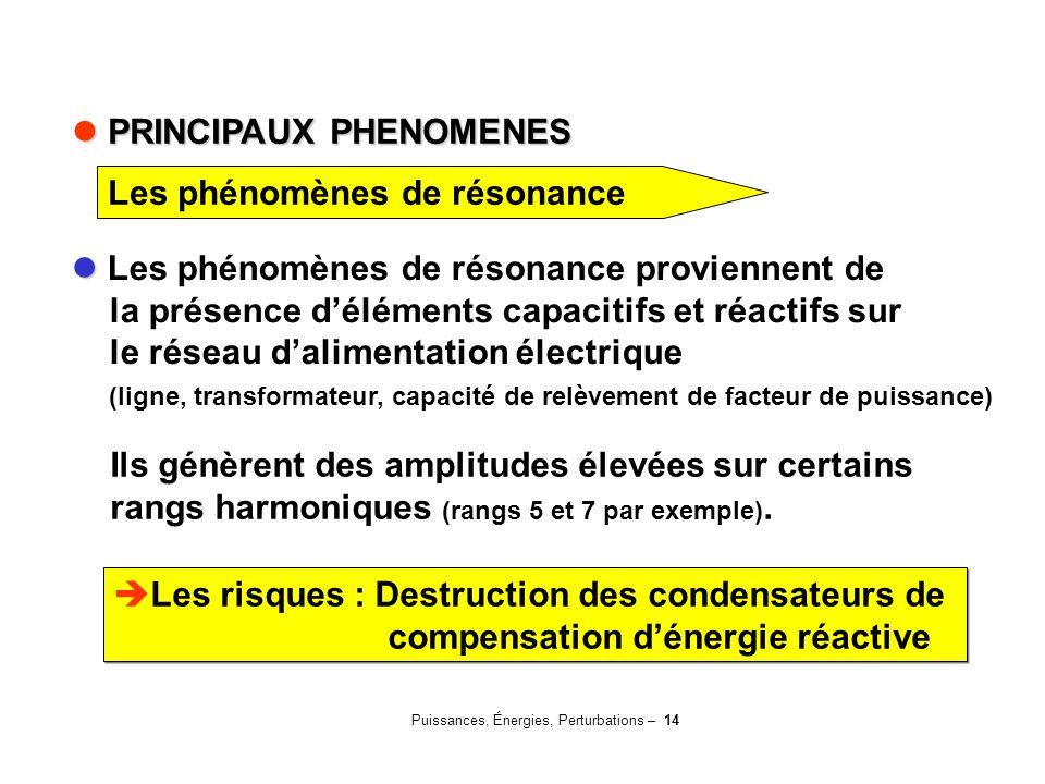 Puissances, Énergies, Perturbations – 14 PRINCIPAUX PHENOMENES PRINCIPAUX PHENOMENES Les phénomènes de résonance proviennent de la présence d'éléments