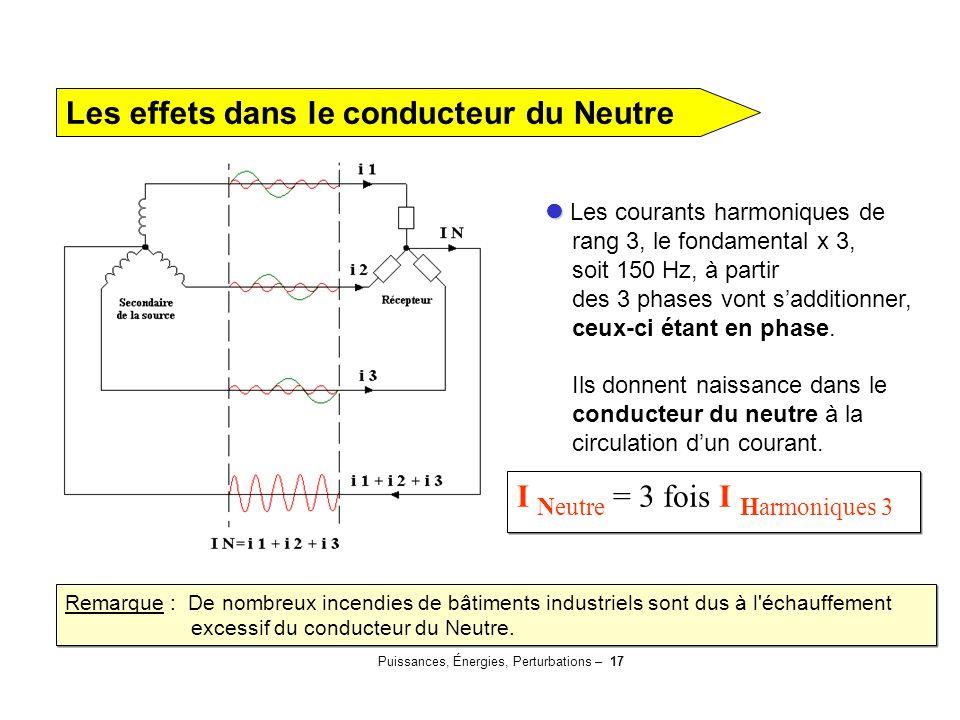 Puissances, Énergies, Perturbations – 17 Les courants harmoniques de rang 3, le fondamental x 3, soit 150 Hz, à partir des 3 phases vont s'additionner