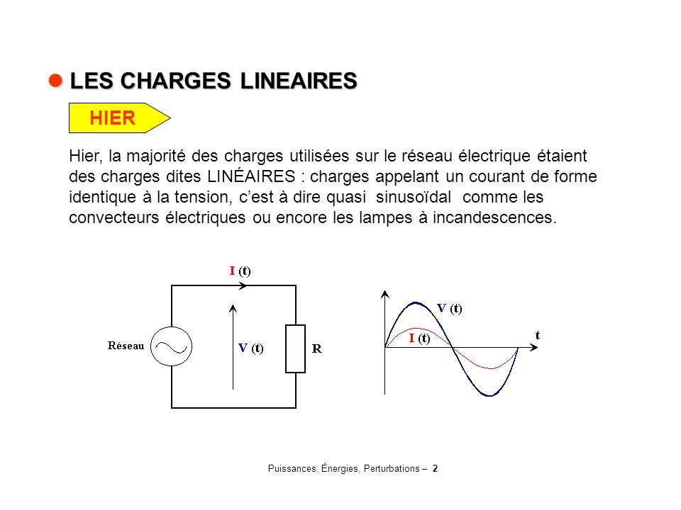 Puissances, Énergies, Perturbations – 23 Facteur de Crête Facteur de Crête Charge linéaire : soit 1,414  Absence d harmonique Matériel informatique : 2 à 3  Présence d harmoniques Variateur de vitesse : environ 2  Présence d harmoniques 2 Dans le cas d'une charge linéaire