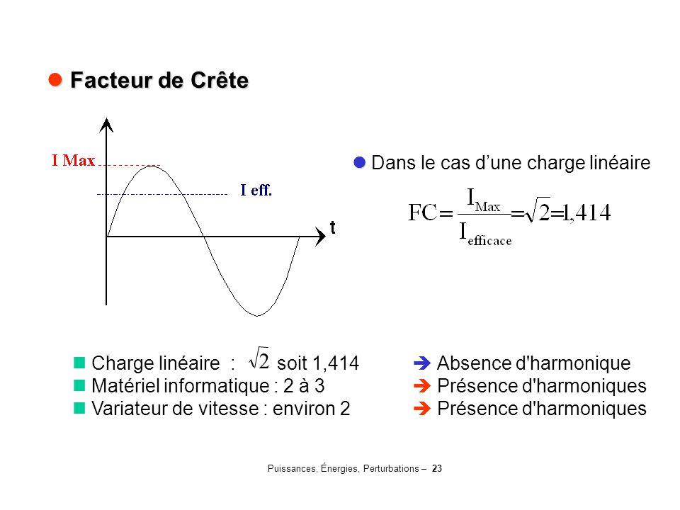 Puissances, Énergies, Perturbations – 23 Facteur de Crête Facteur de Crête Charge linéaire : soit 1,414  Absence d'harmonique Matériel informatique :