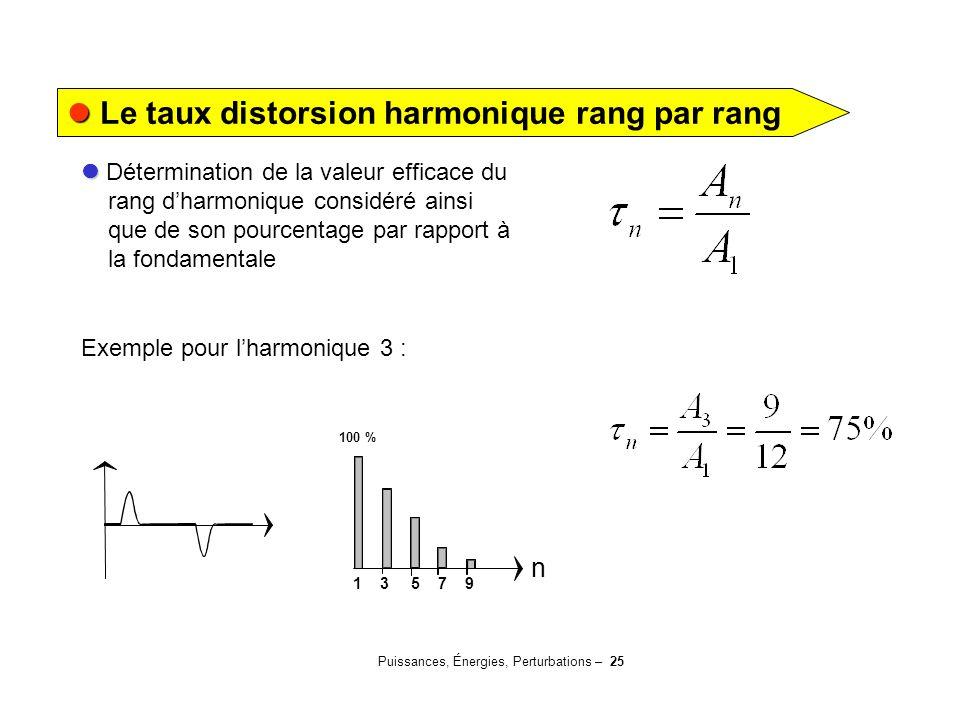 Puissances, Énergies, Perturbations – 25 Exemple pour l'harmonique 3 : Détermination de la valeur efficace du rang d'harmonique considéré ainsi que de