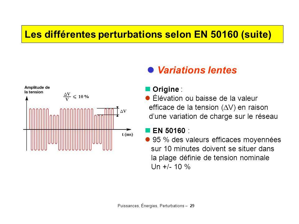 Puissances, Énergies, Perturbations – 29 Variations lentes Origine : Élévation ou baisse de la valeur efficace de la tension (  V) en raison d'une va
