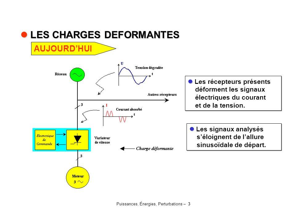 Puissances, Énergies, Perturbations – 14 PRINCIPAUX PHENOMENES PRINCIPAUX PHENOMENES Les phénomènes de résonance proviennent de la présence d'éléments capacitifs et réactifs sur le réseau d'alimentation électrique (ligne, transformateur, capacité de relèvement de facteur de puissance)  Les risques : Destruction des condensateurs de compensation d'énergie réactive Les phénomènes de résonance Ils génèrent des amplitudes élevées sur certains rangs harmoniques (rangs 5 et 7 par exemple).