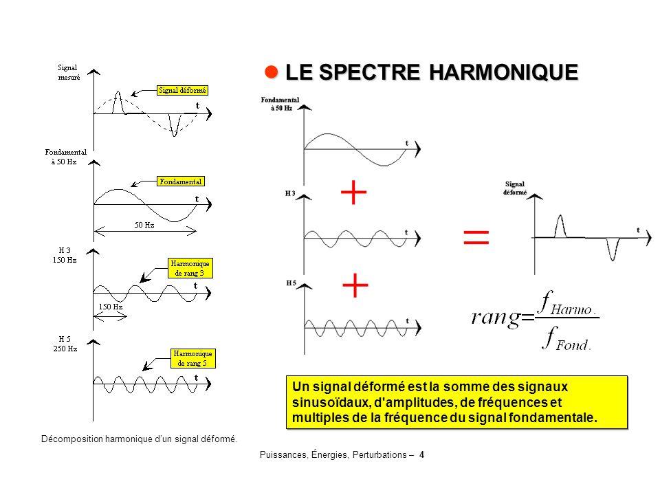 Puissances, Énergies, Perturbations – 4 LE SPECTRE HARMONIQUE LE SPECTRE HARMONIQUE Un signal déformé est la somme des signaux sinusoïdaux, d'amplitud