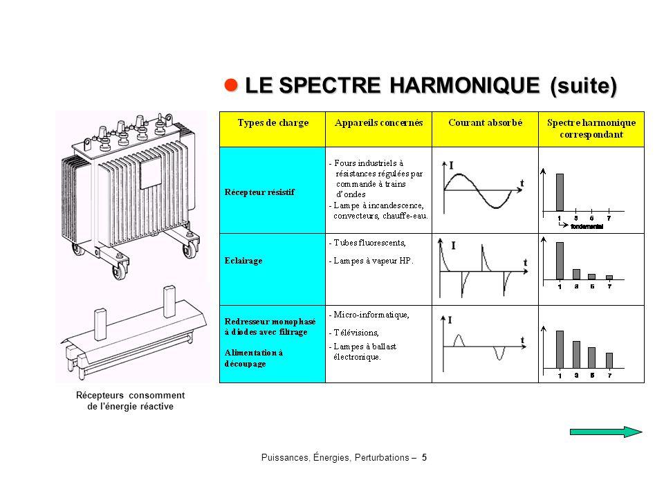 Puissances, Énergies, Perturbations – 5 LE SPECTRE HARMONIQUE (suite) LE SPECTRE HARMONIQUE (suite) Récepteurs consomment de l'énergie réactive