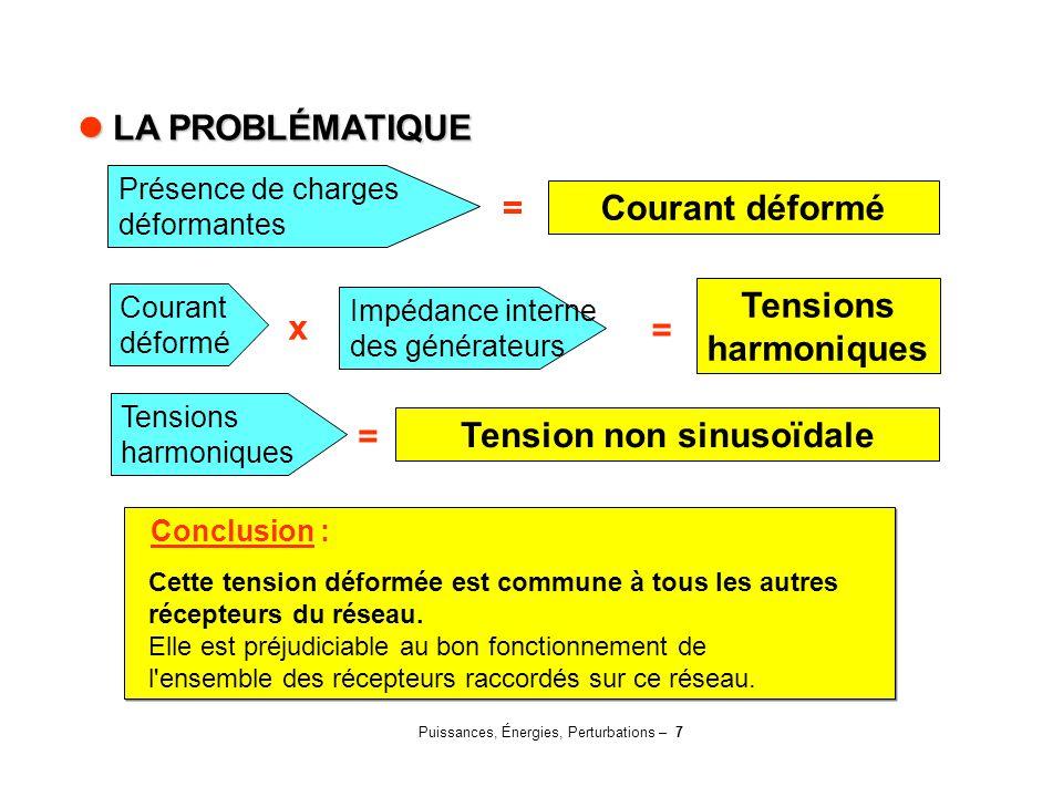 Puissances, Énergies, Perturbations – 18 ASPECT NORMATIF Rang de l harmoniqueTaux en % 3 5 7 9 11 13 15 17 19 (1) 21 (2) 5 6 5 1,5 3,5 3 0,3 2 1,5 0,2 Dans le cadre de la fourniture d électricité, les taux de tensions harmoniques ne doivent pas dépasser les valeurs précisées dans le tableau suivant.