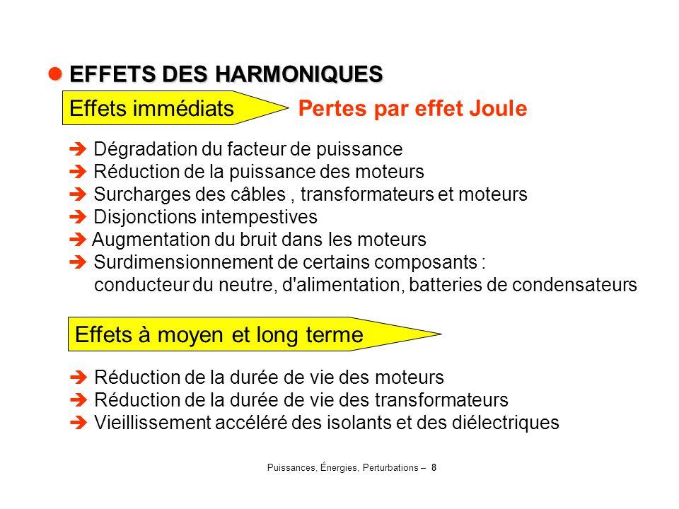 Puissances, Énergies, Perturbations – 8 EFFETS DES HARMONIQUES EFFETS DES HARMONIQUES Effets immédiats Pertes par effet Joule  Dégradation du facteur