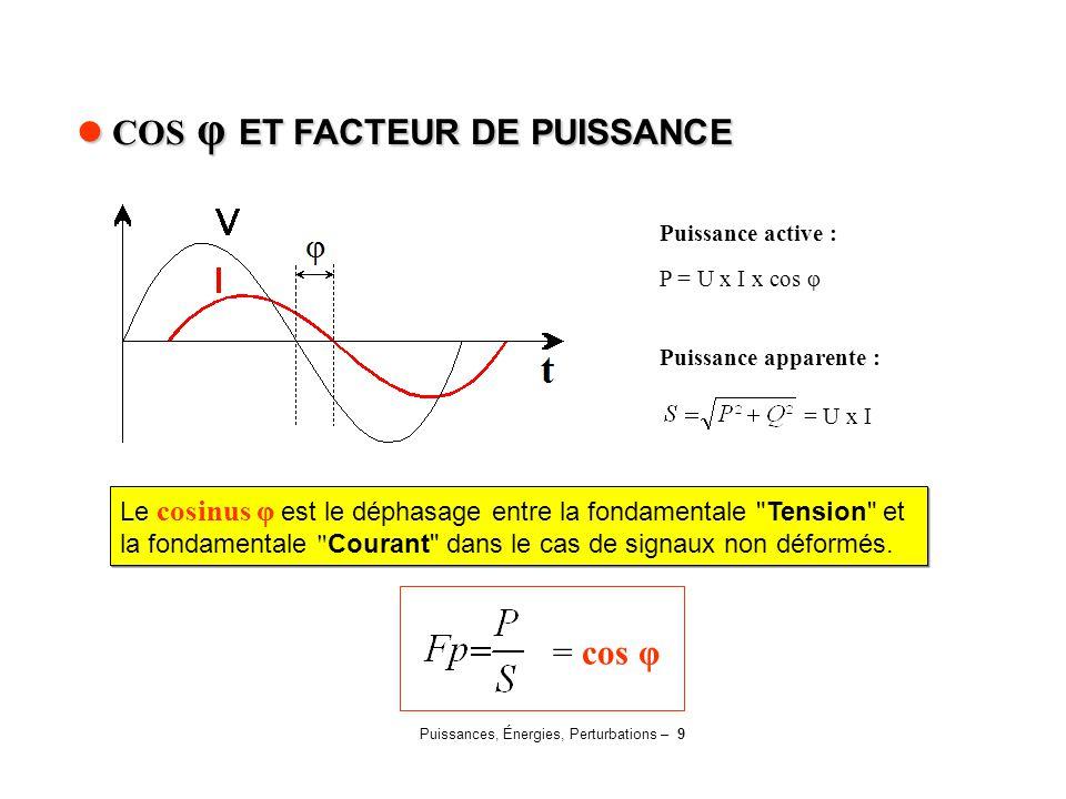 Puissances, Énergies, Perturbations – 9 COS φ ET FACTEUR DE PUISSANCE COS φ ET FACTEUR DE PUISSANCE Le cosinus φ est le déphasage entre la fondamental