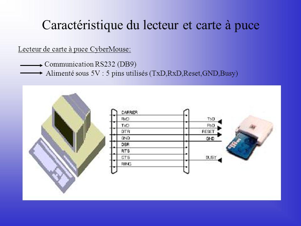 Caractéristique du lecteur et carte à puce Lecteur de carte à puce CyberMouse: Communication RS232 (DB9) Alimenté sous 5V : 5 pins utilisés (TxD,RxD,R