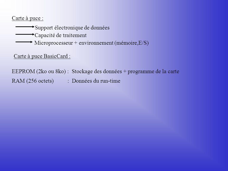 Carte à puce : Support électronique de données Capacité de traitement Microprocesseur + environnement (mémoire,E/S) Carte à puce BasicCard : EEPROM (2