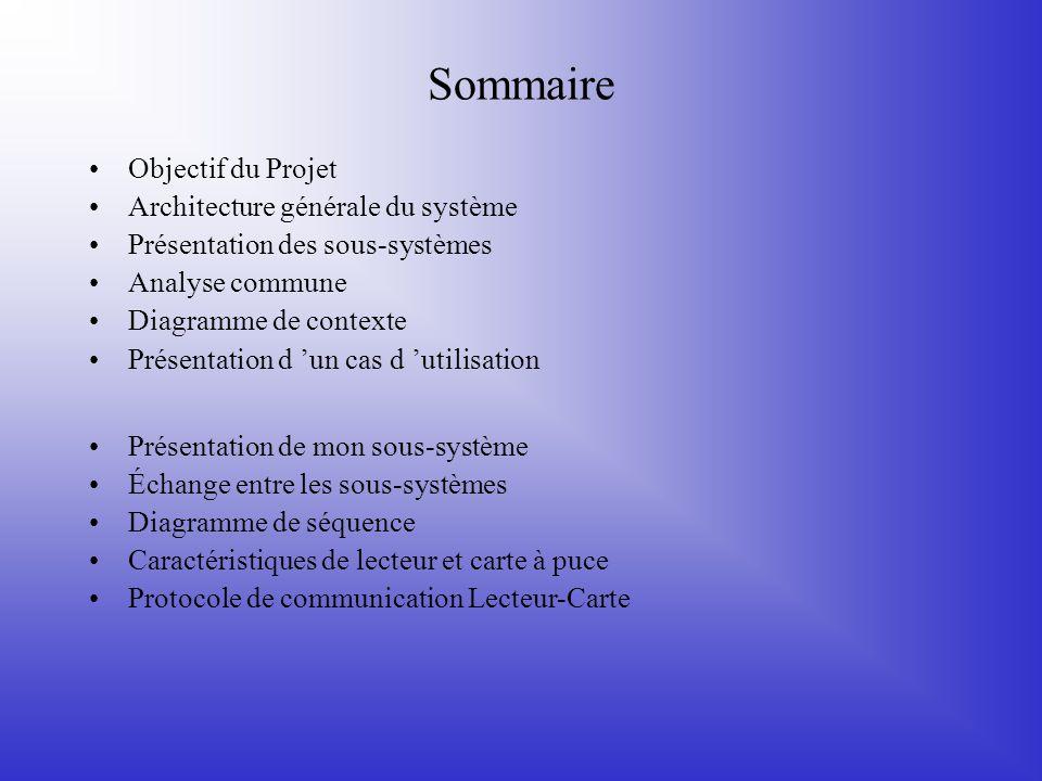 Sommaire Objectif du Projet Architecture générale du système Présentation des sous-systèmes Analyse commune Diagramme de contexte Présentation d 'un c