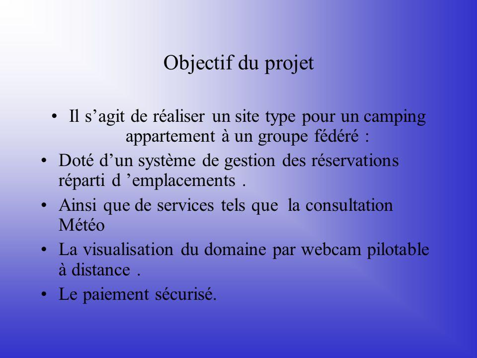 Objectif du projet Il s'agit de réaliser un site type pour un camping appartement à un groupe fédéré : Doté d'un système de gestion des réservations r