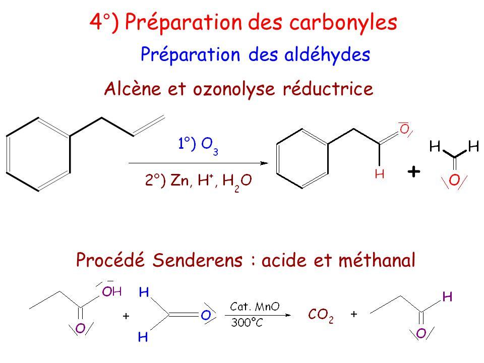 4°) Préparation des carbonyles Préparation des aldéhydes + Alcène et ozonolyse réductrice Procédé Senderens : acide et méthanal