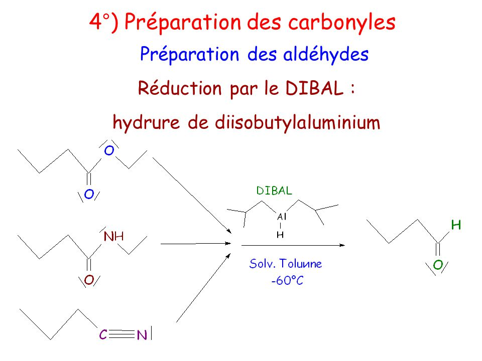 Réduction par le DIBAL : hydrure de diisobutylaluminium 4°) Préparation des carbonyles Préparation des aldéhydes