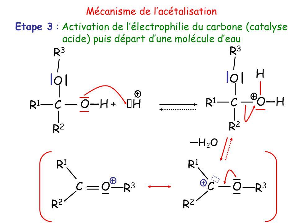 Mécanisme de l'acétalisation + H R3R3 O—H | C O R2R2 R1R1 | R3R3 | C O R2R2 R1R1 | H O C R3R3 R1R1 R2R2 O C R3R3 R1R1 R2R2 Etape 3 : Activation de l'électrophilie du carbone (catalyse acide) puis départ d'une molécule d'eau —H 2 O
