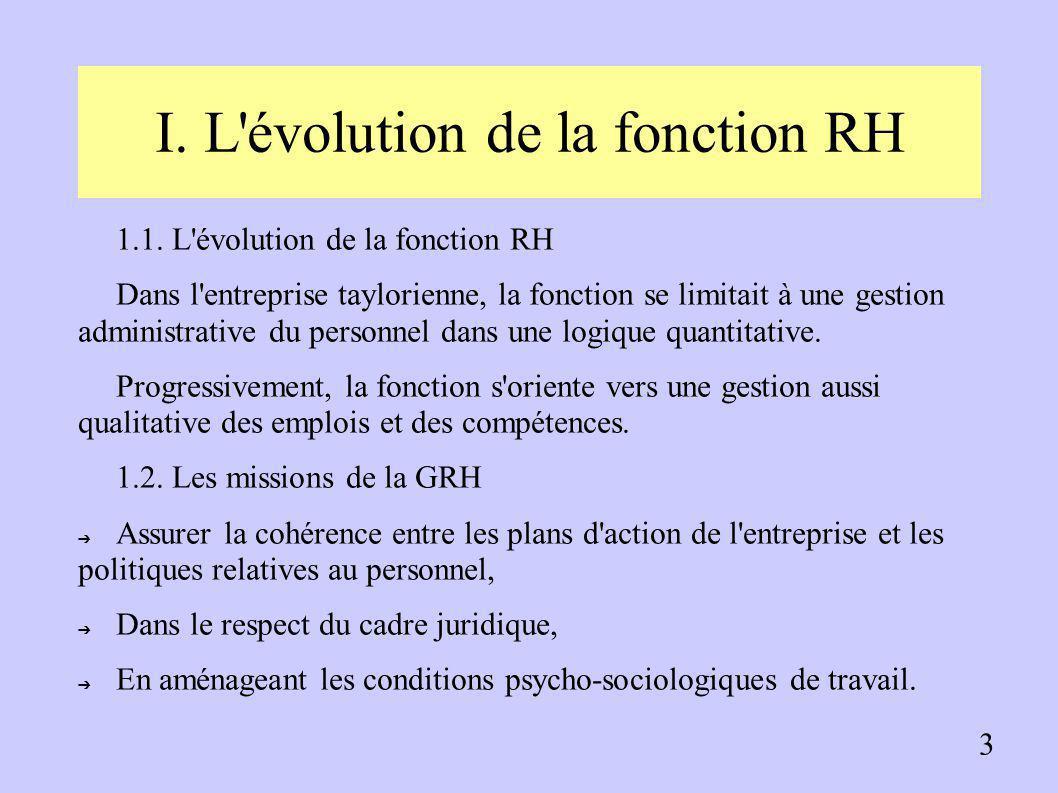 Section 4 : la fonction RH La fonction RH est relativement jeune dans l'entreprise. Elle tend à prendre une place stratégique dans l'organisation. La