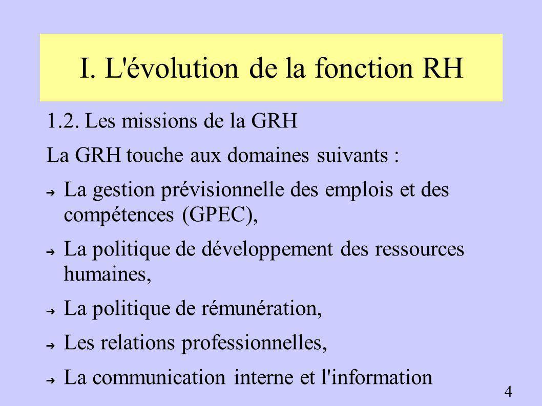 I. L'évolution de la fonction RH 1.1. L'évolution de la fonction RH Dans l'entreprise taylorienne, la fonction se limitait à une gestion administrativ
