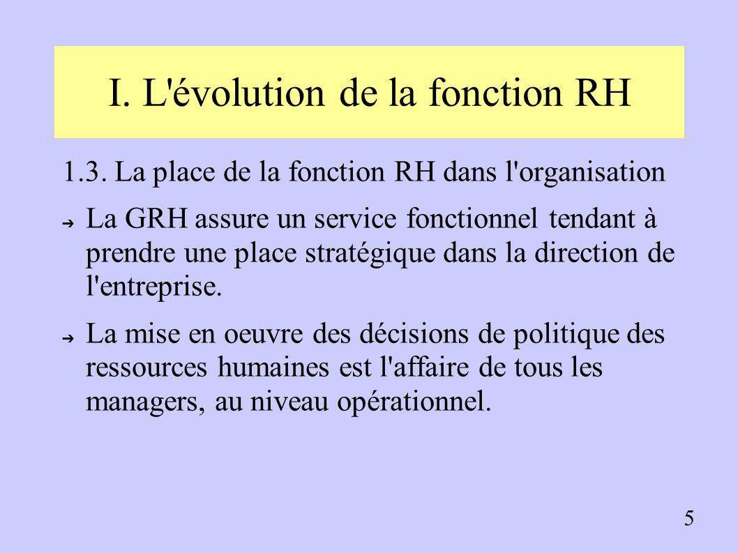 I. L'évolution de la fonction RH 1.2. Les missions de la GRH La GRH touche aux domaines suivants : ➔ La gestion prévisionnelle des emplois et des comp