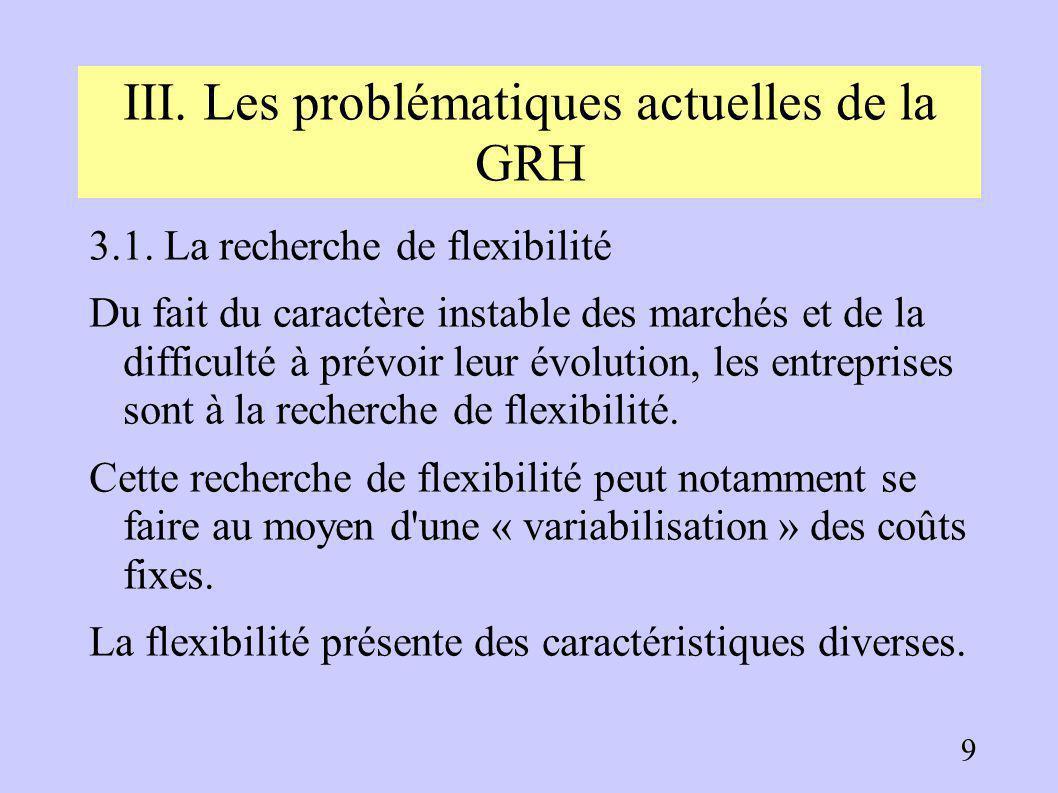 II. Rôle et contenu de la GRH 2.4. La gestion des relations professionnelles Les responsables des ressources humaines animent les relations avec les r