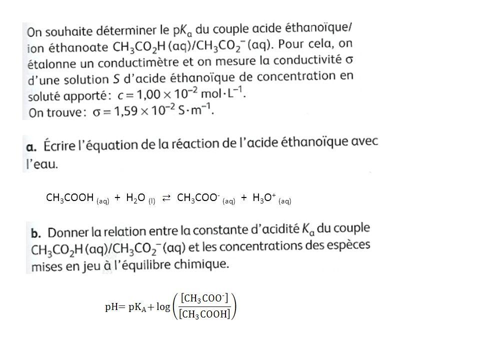 CH 3 COOH (aq) + H 2 O (l) CH 3 COO - (aq) + H 3 O + (aq)