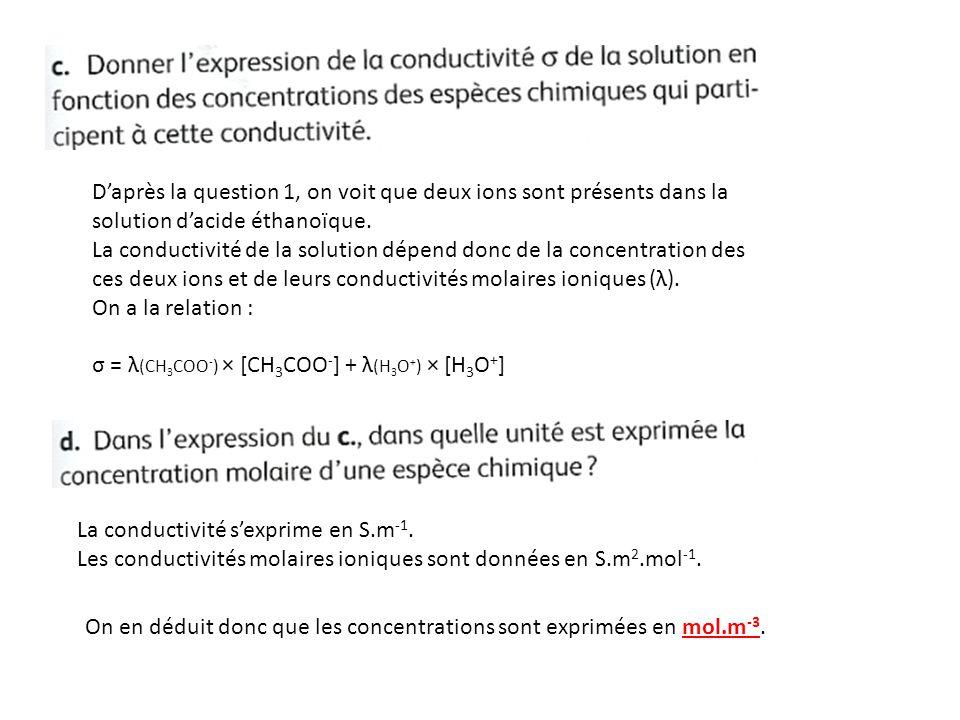D'après la question 1, on voit que deux ions sont présents dans la solution d'acide éthanoïque.