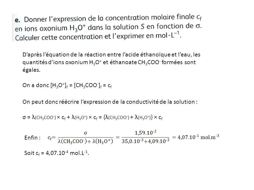 D'après l'équation de la réaction entre l'acide éthanoïque et l'eau, les quantités d'ions oxonium H 3 O + et éthanoate CH 3 COO - formées sont égales.
