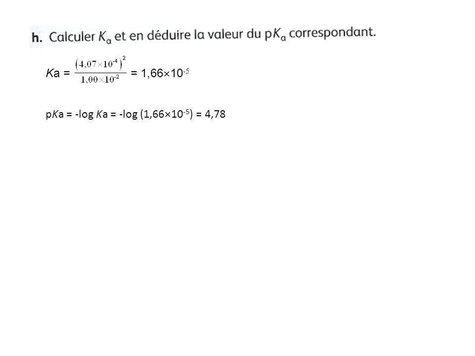 Ka = = 1,66  10 -5 pKa = -log Ka = -log (1,66  10 -5 ) = 4,78