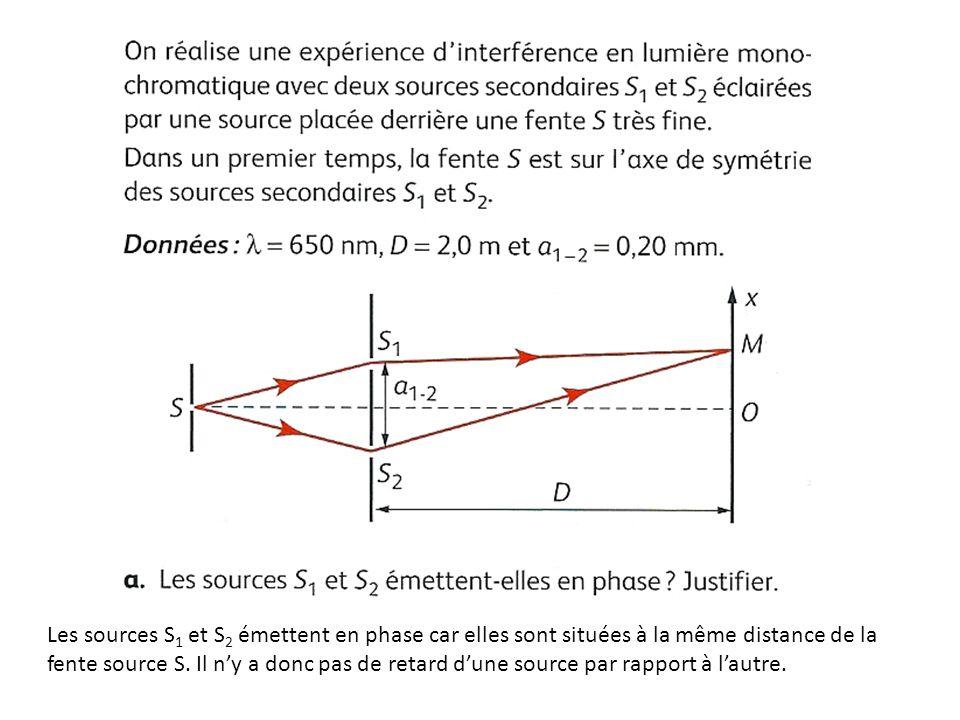 Le point O étant situé sur l'axe de symétrie, la différence de marche entre les deux ondes est nulle et les interférences sont constructives Le point M est situé à une distance du point O égale à deux interfranges.
