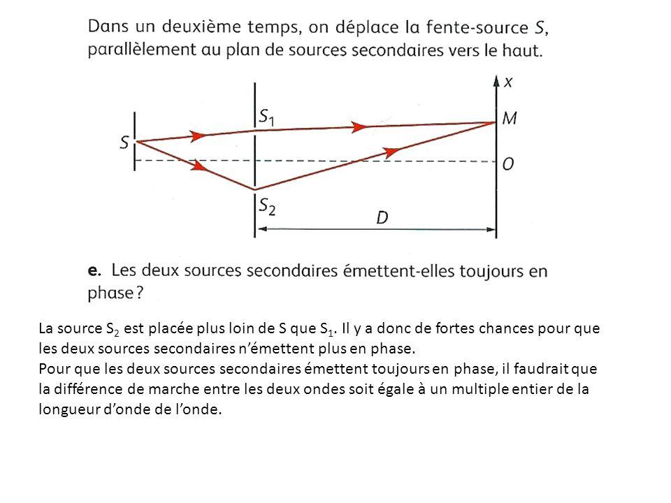 La source S 2 est en retard sur S 1 car l'onde émise par S met plus de temps à lui parvenir puisque S 2 est située plus loin de S que S 1.