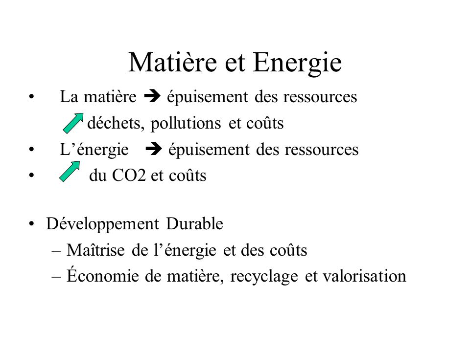 Matière et Energie La matière  épuisement des ressources déchets, pollutions et coûts L'énergie  épuisement des ressources du CO2 et coûts Développe