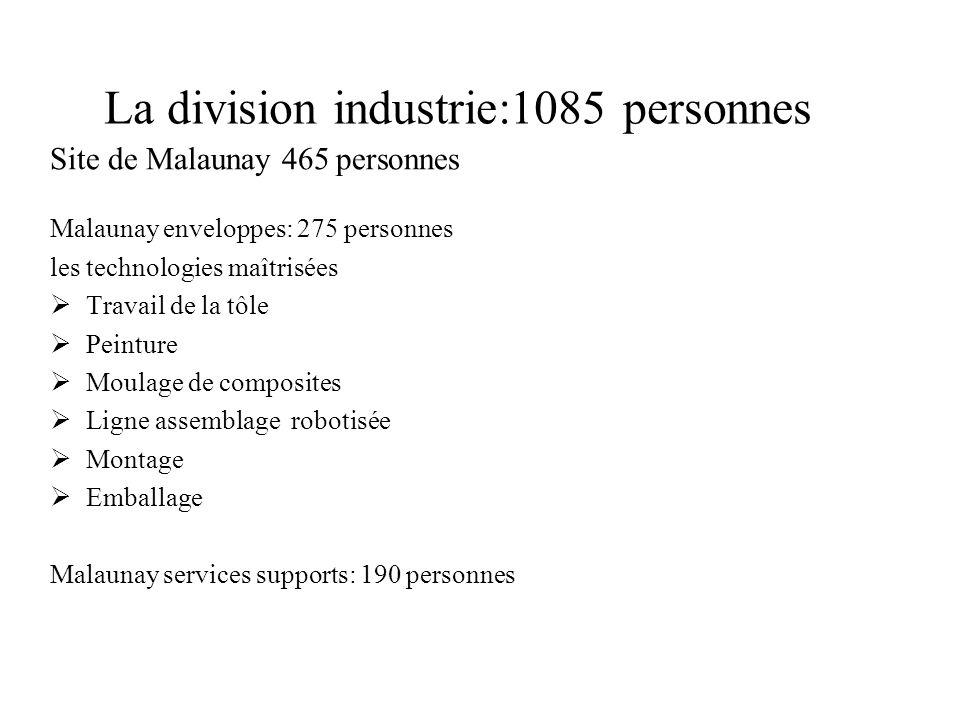 La division industrie:1085 personnes Site de Malaunay 465 personnes Malaunay enveloppes: 275 personnes les technologies maîtrisées  Travail de la tôl