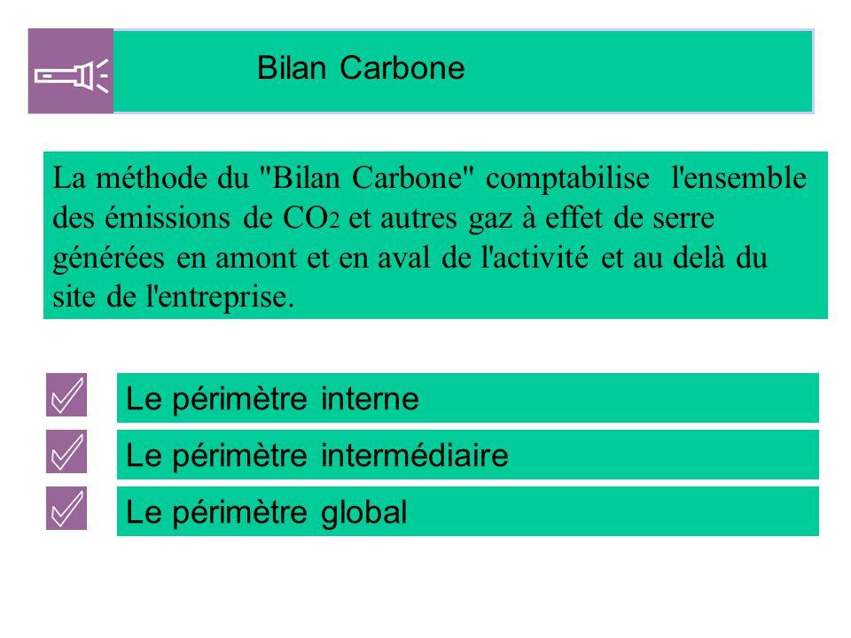 Le périmètre interne Bilan Carbone Le périmètre intermédiaire Le périmètre global La méthode du