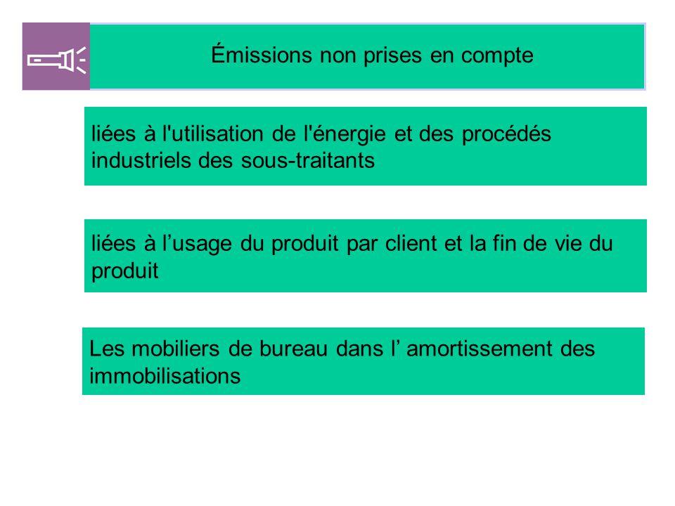 liées à l'utilisation de l'énergie et des procédés industriels des sous-traitants Émissions non prises en compte liées à l'usage du produit par client