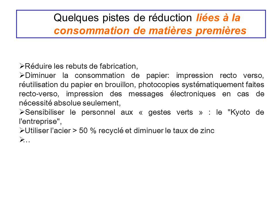  Réduire les rebuts de fabrication,  Diminuer la consommation de papier: impression recto verso, réutilisation du papier en brouillon, photocopies s