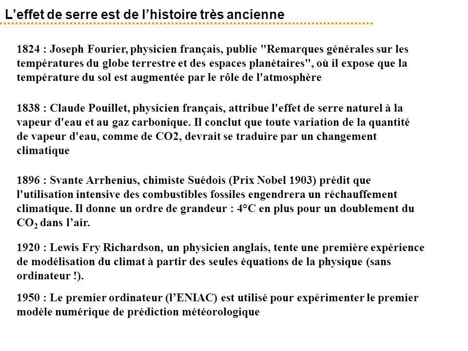 L'effet de serre est de l'histoire très ancienne 1824 : Joseph Fourier, physicien français, publie