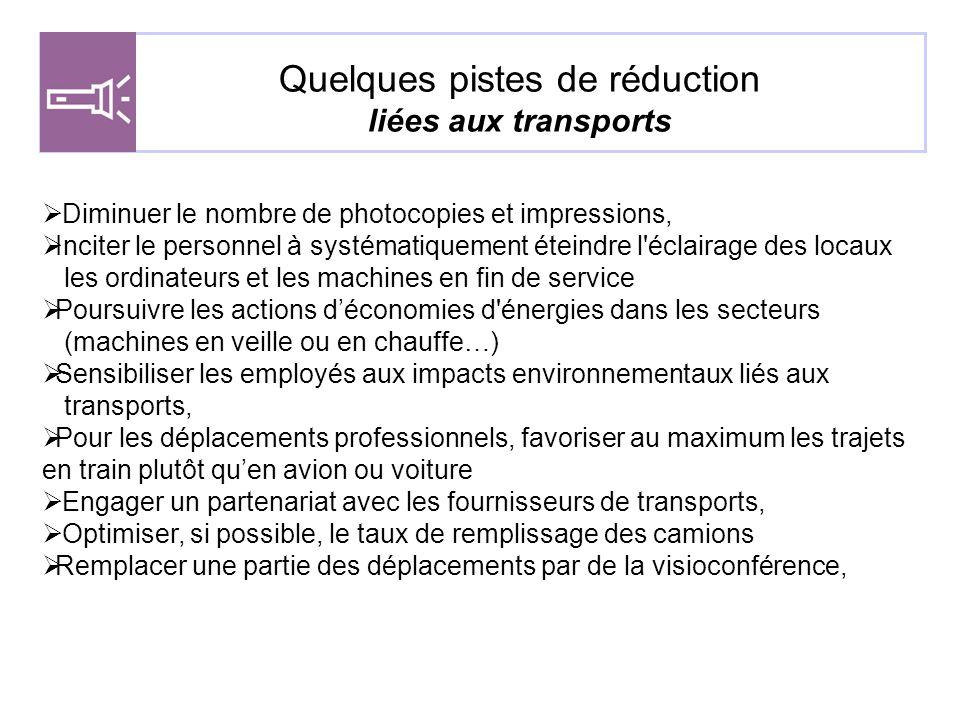 Quelques pistes de réduction liées aux transports  Diminuer le nombre de photocopies et impressions,  Inciter le personnel à systématiquement éteind