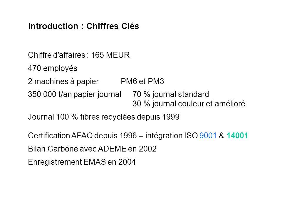 Chiffre d'affaires : 165 MEUR 470 employés 2 machines à papier PM6 et PM3 350 000 t/an papier journal 70 % journal standard 30 % journal couleur et am