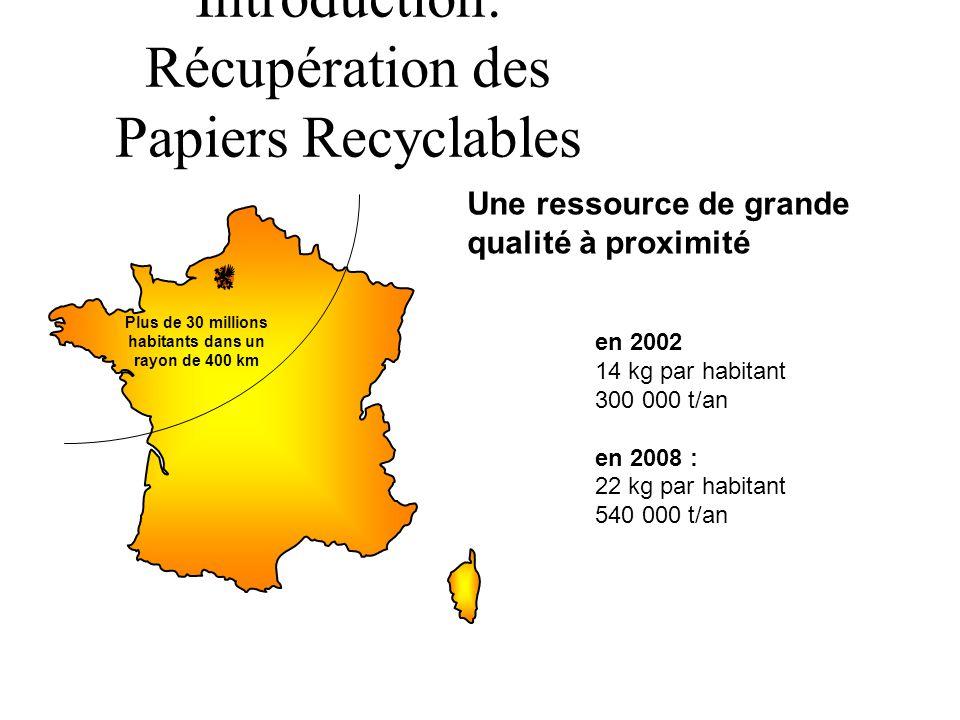 Introduction: Récupération des Papiers Recyclables Une ressource de grande qualité à proximité en 2002 14 kg par habitant 300 000 t/an en 2008 : 22 kg