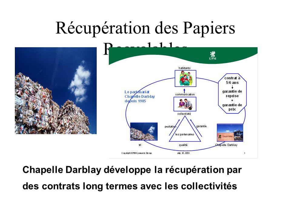 Récupération des Papiers Recyclables Chapelle Darblay développe la récupération par des contrats long termes avec les collectivités