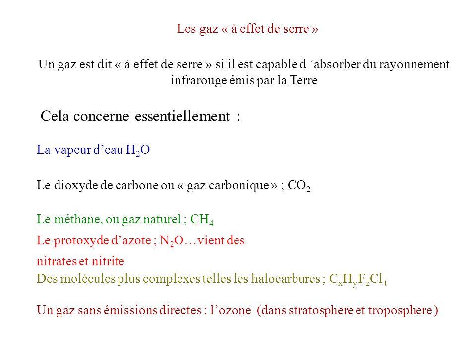 Les gaz « à effet de serre » Cela concerne essentiellement : Un gaz est dit « à effet de serre » si il est capable d 'absorber du rayonnement infrarou
