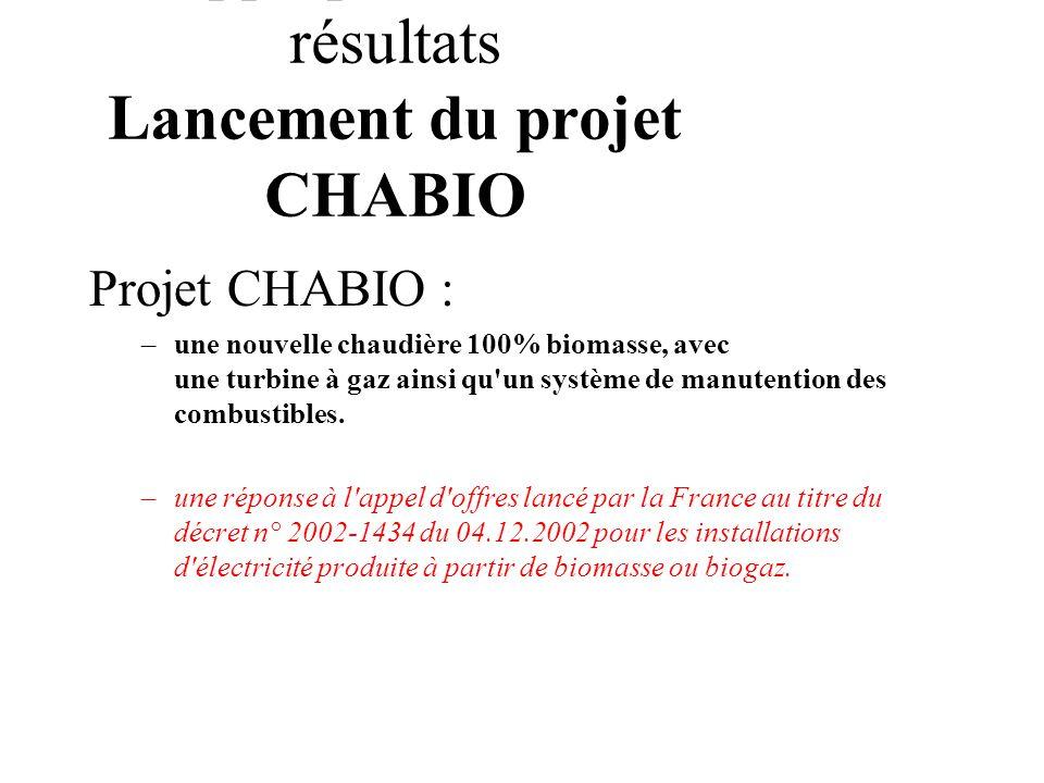 Appropriation des résultats Lancement du projet CHABIO Projet CHABIO : –une nouvelle chaudière 100% biomasse, avec une turbine à gaz ainsi qu'un systè