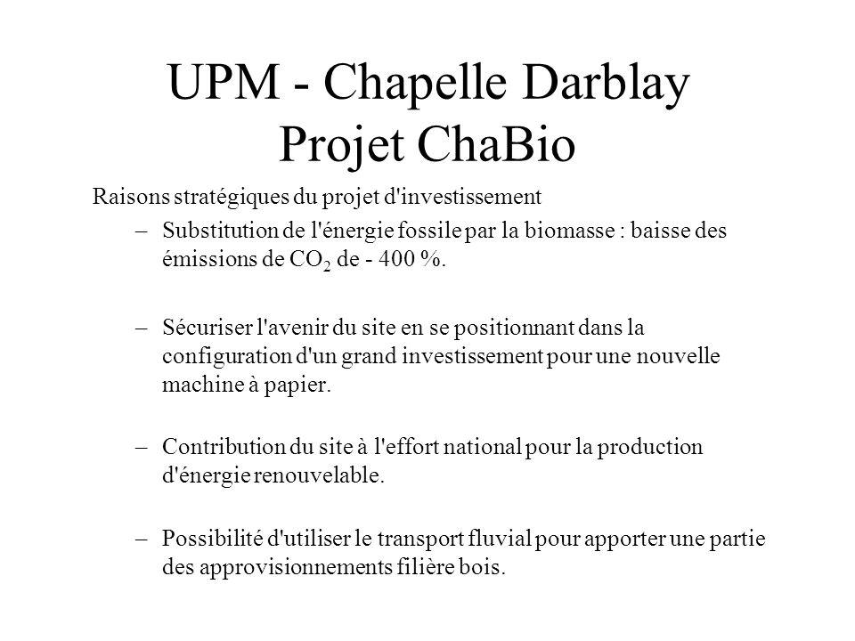 UPM - Chapelle Darblay Projet ChaBio Raisons stratégiques du projet d'investissement –Substitution de l'énergie fossile par la biomasse : baisse des é