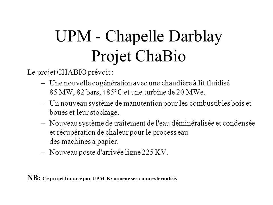 UPM - Chapelle Darblay Projet ChaBio Le projet CHABIO prévoit : –Une nouvelle cogénération avec une chaudière à lit fluidisé 85 MW, 82 bars, 485°C et