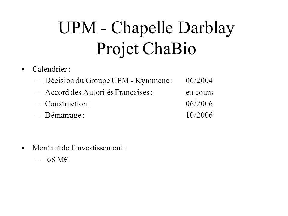 UPM - Chapelle Darblay Projet ChaBio Calendrier : –Décision du Groupe UPM - Kymmene :06/2004 –Accord des Autorités Françaises : en cours –Construction