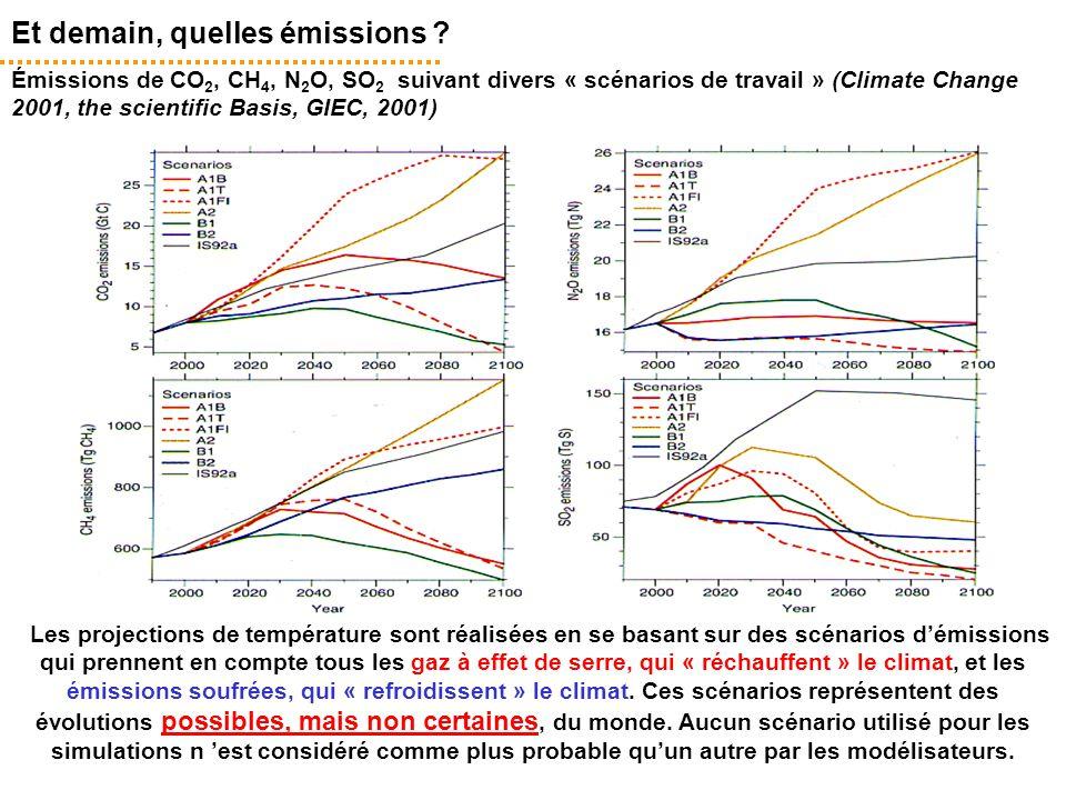 Et demain, quelles émissions ? Émissions de CO 2, CH 4, N 2 O, SO 2 suivant divers « scénarios de travail » (Climate Change 2001, the scientific Basis