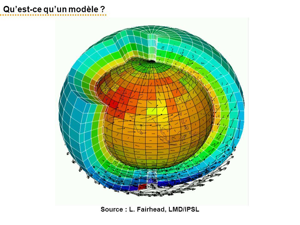 Qu'est-ce qu'un modèle ? Source : L. Fairhead, LMD/IPSL
